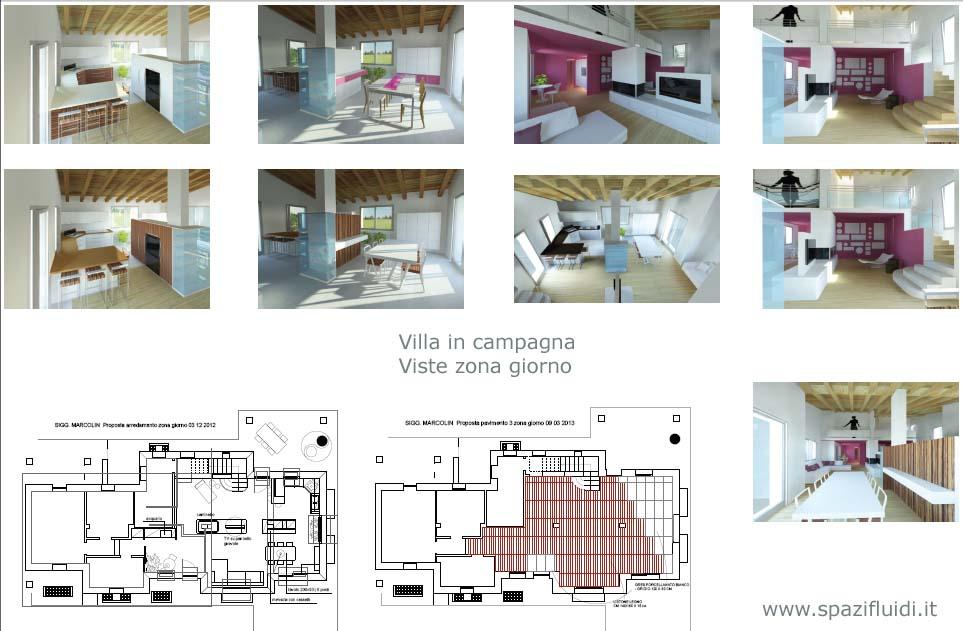 Viste_zonagiorno
