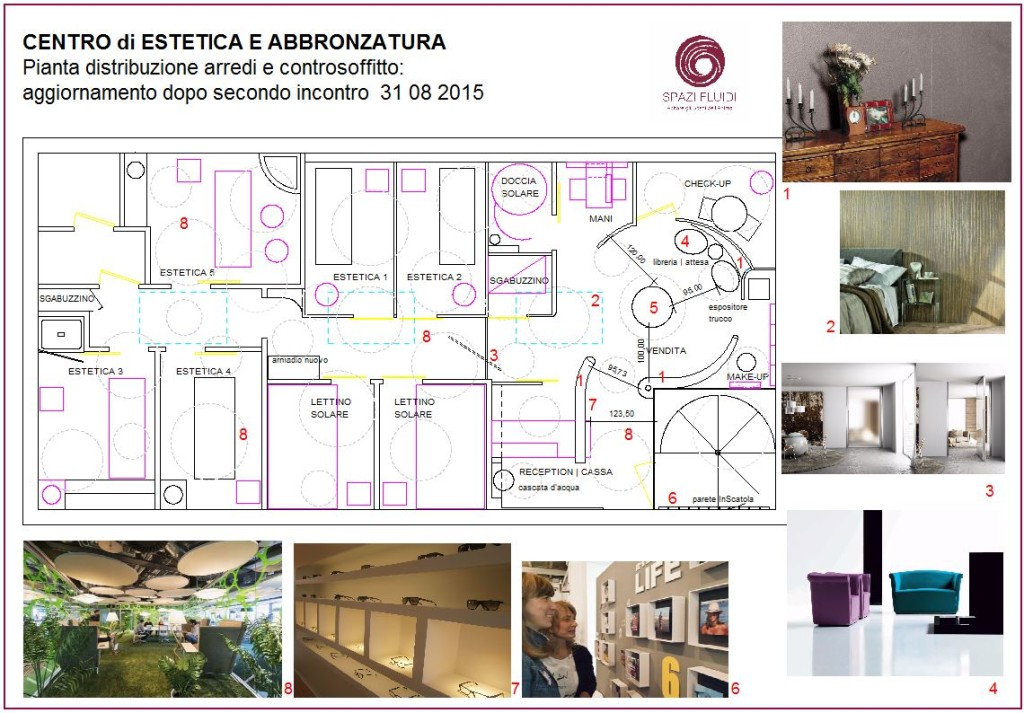 Progetti spazi fluidi - Tavola valdese progetti approvati 2015 ...