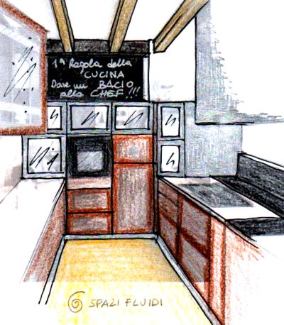 Cucina_schizzo